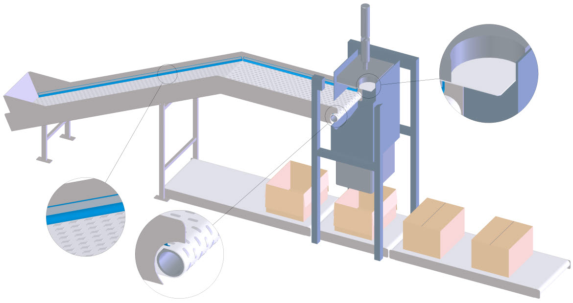 Dry leaves and stems are packed separately in carton boxes to be shipped around the world. Hydrolic steel pushers are used to optimise box-filling.