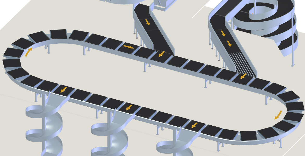 Baggage sorting involves high speed conveyors equipped with cross-belt and tilt-tray sorters to minimise transfer times.