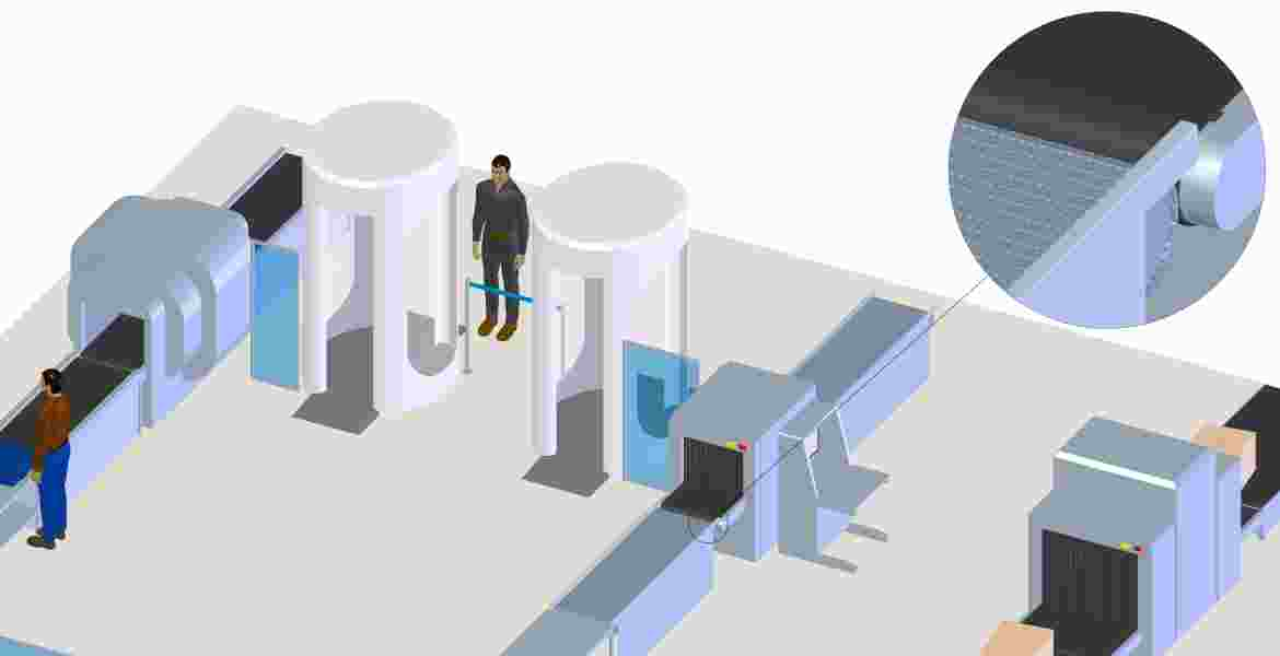 One of the most vital steps in airport and aviation safety. Pre-departure security check, baggage screening and explosive detection systems are of paramount importance.